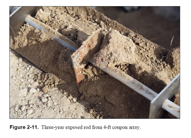 TP029 – Long-Term Corrosion (of Metals for Radioactive Waste Storage)